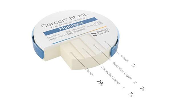 ceramics Cercon